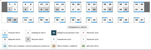 plan de la Classe Plastcart transsibérien
